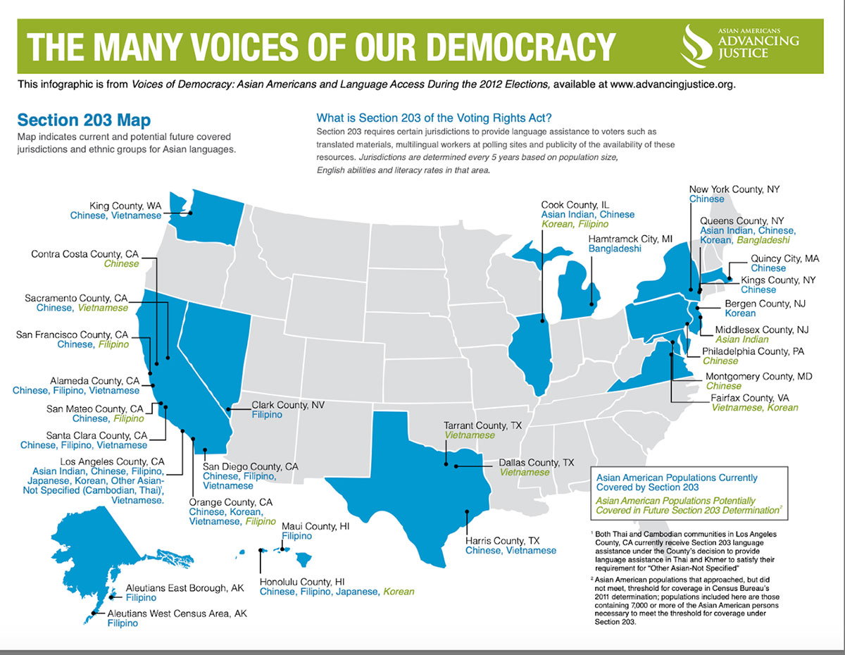 Map of the United States, titled The Many Voices of Our Democracy. States with significant Asian language-speaking communities are highlighted: AK, HI, WA, CA, NV, TX, IL, MI, NY, MA, NJ, PA, MD, VA.